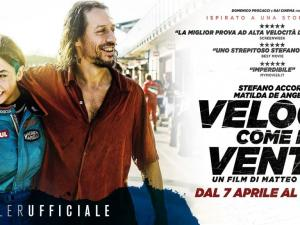 Riprese 4K per film Italian Race a Monza